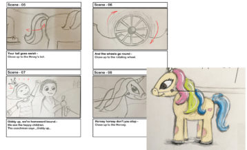 Picture of Horsey Horsey Story Board